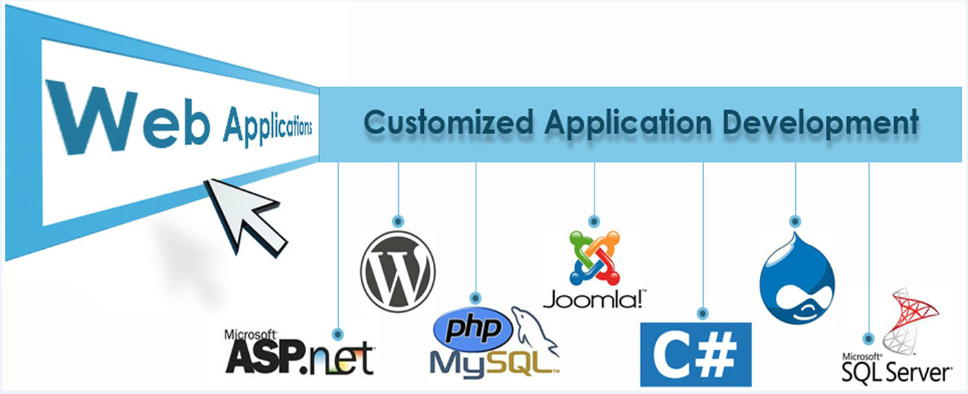 enterpriseapplication
